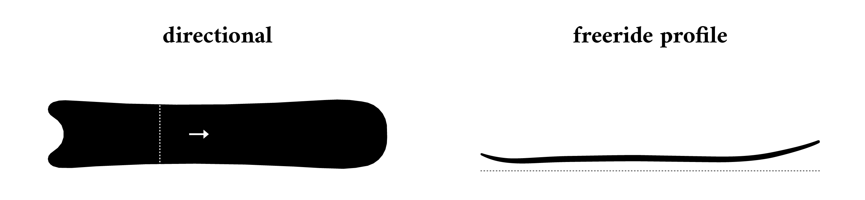 sandy shapes snowboards egoista