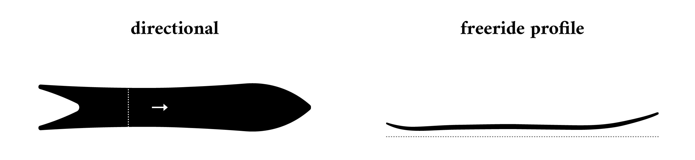 sandy shapes snowboards REGINA