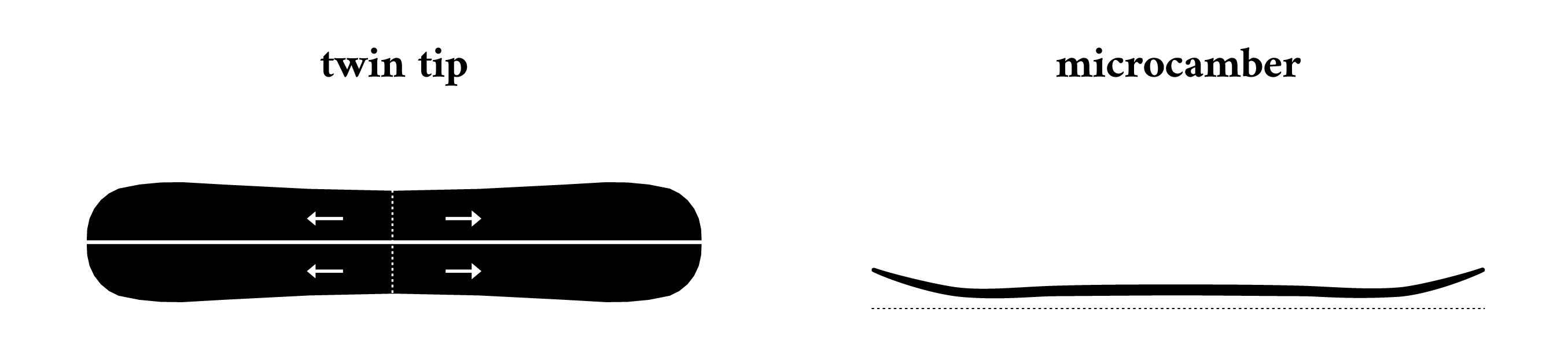 sandy shapes snowboards ZINGARA SPLIT
