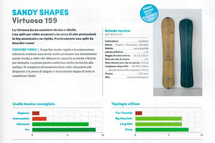 ski alper buyers guide recensione splitboard sandyshapes virtuosa